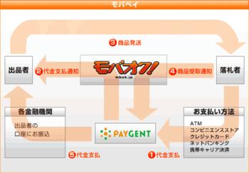 商品券クレジットカード購入.png